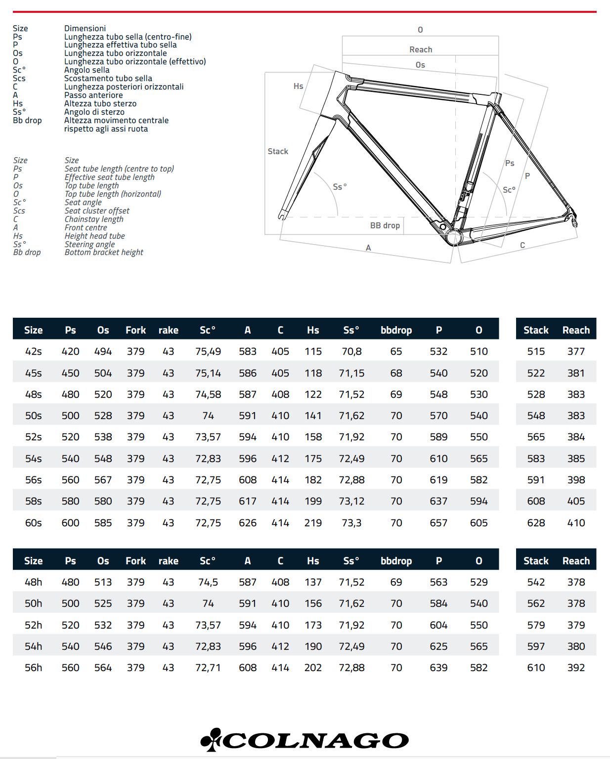 colnago-c64-geometry.png