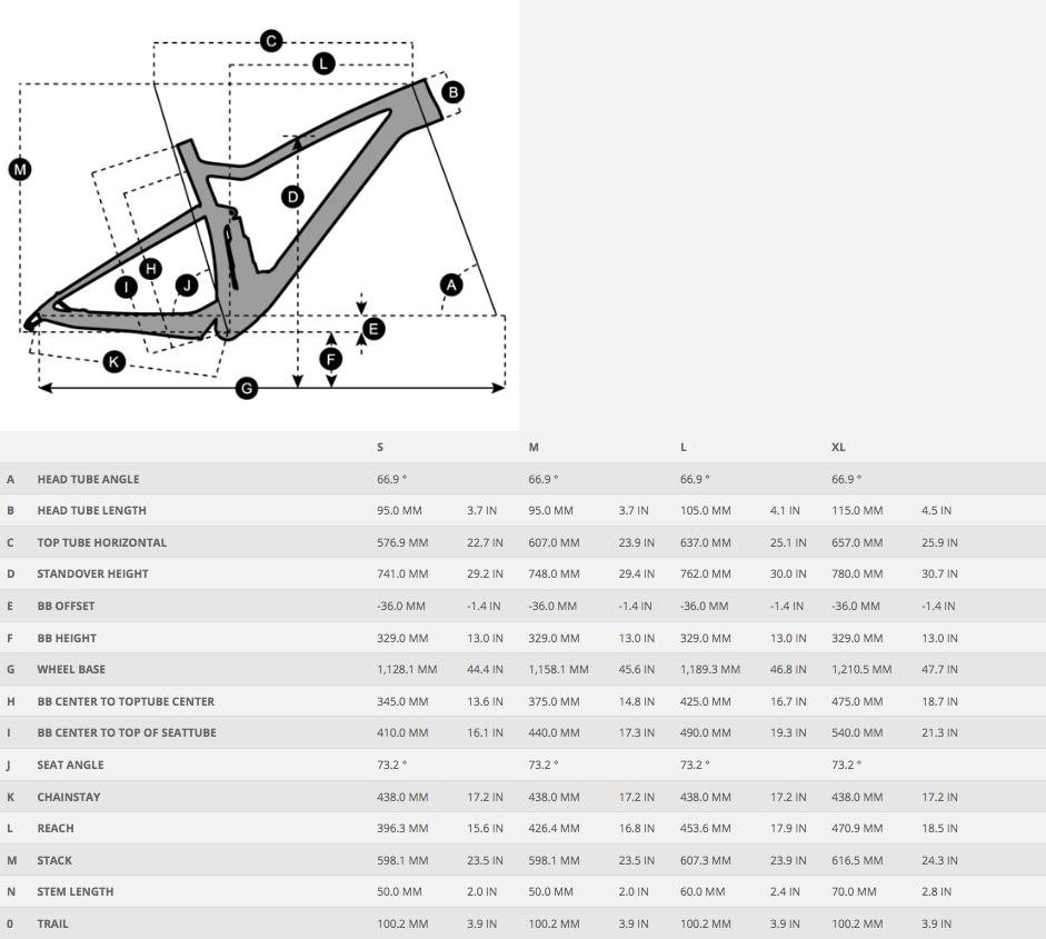 scott-spark-7-series-geometry-revolution-bike-shop.png